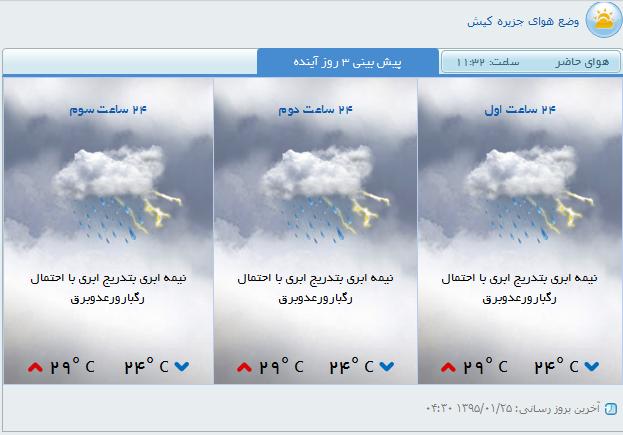 وضعیت آب و هوای کیش در 25 فروردینماه /نقشه
