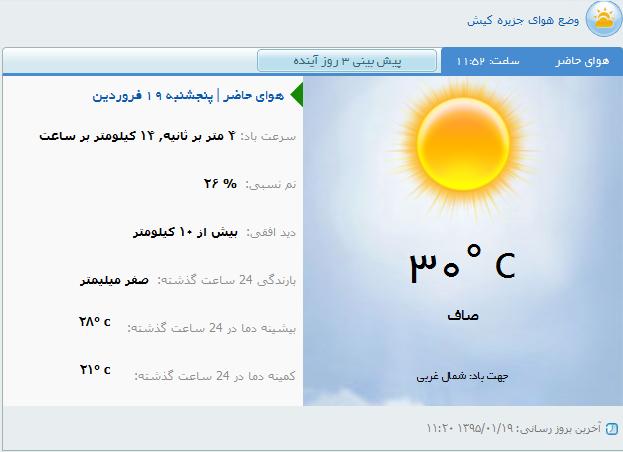 وضعیت آب و هوای کیش در 19 فروردینماه /نقشه