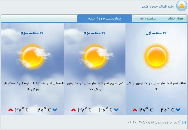 وضعیت آب و هوای کیش در 18 فروردینماه /نقشه