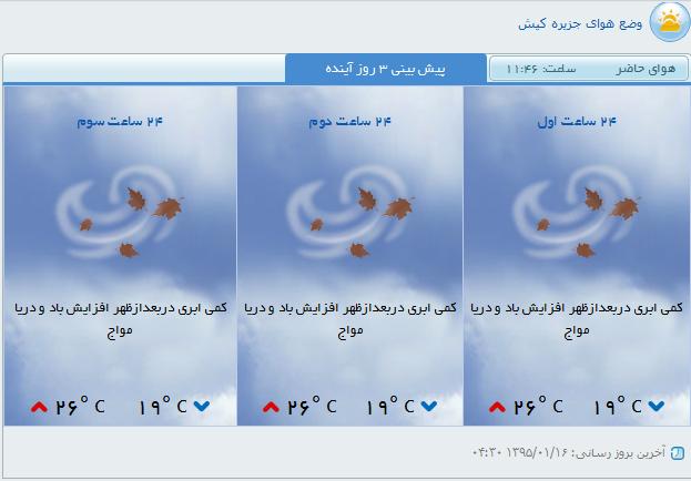 وضعیت آب و هوای کیش در 16 فروردینماه /نقشه