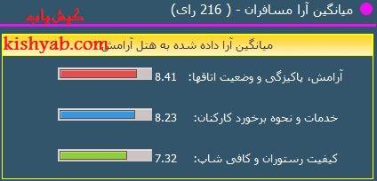 معرفی هتل آرامش کیش /تصاویر