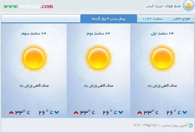 وضعیت آب و هوای کیش در 01 آبانماه /نقشه