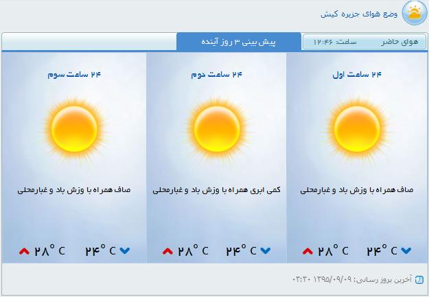 وضعیت آب و هوای کیش در 09 آذرماه /نقشه