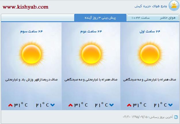 وضعیت آب و هوای کیش در 15 آذرماه /نقشه